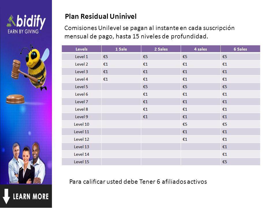 Plan Residual Uninivel Comisiones Unilevel se pagan al instante en cada suscripción mensual de pago, hasta 15 niveles de profundidad.