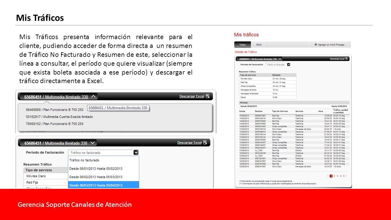 Gerencia Soporte Canales de Atención Mis Tráficos En la Nueva Sucursal Virtual se integra a los clientes Cuenta Exacta, quienes en la actualidad no podían visualizar sus tráficos.