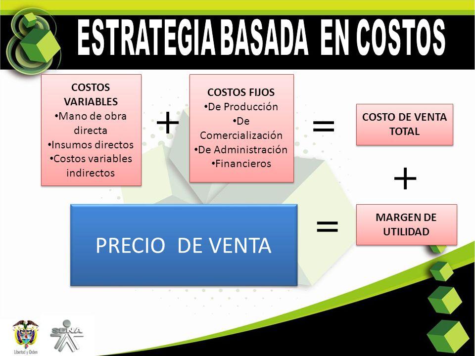 COSTOS VARIABLES Mano de obra directa Insumos directos Costos variables indirectos COSTOS VARIABLES Mano de obra directa Insumos directos Costos varia