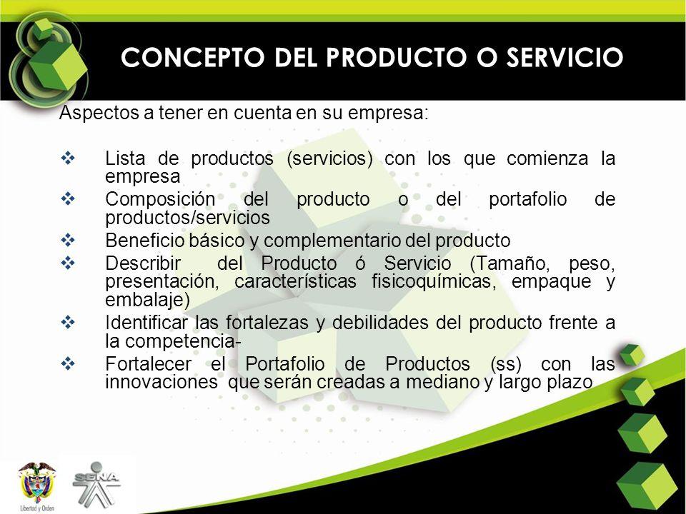 CONCEPTO DEL PRODUCTO O SERVICIO Aspectos a tener en cuenta en su empresa: Lista de productos (servicios) con los que comienza la empresa Composición