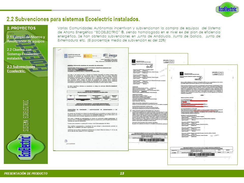 12 PRESENTACIÓN DE PRODUCTO 2. PROYECTOS 2.1 Ejemplo de Ahorros y Amortización de equipos 2.2 Clientes con Sistemas Ecoelectric instalados 2.3 Subvenc