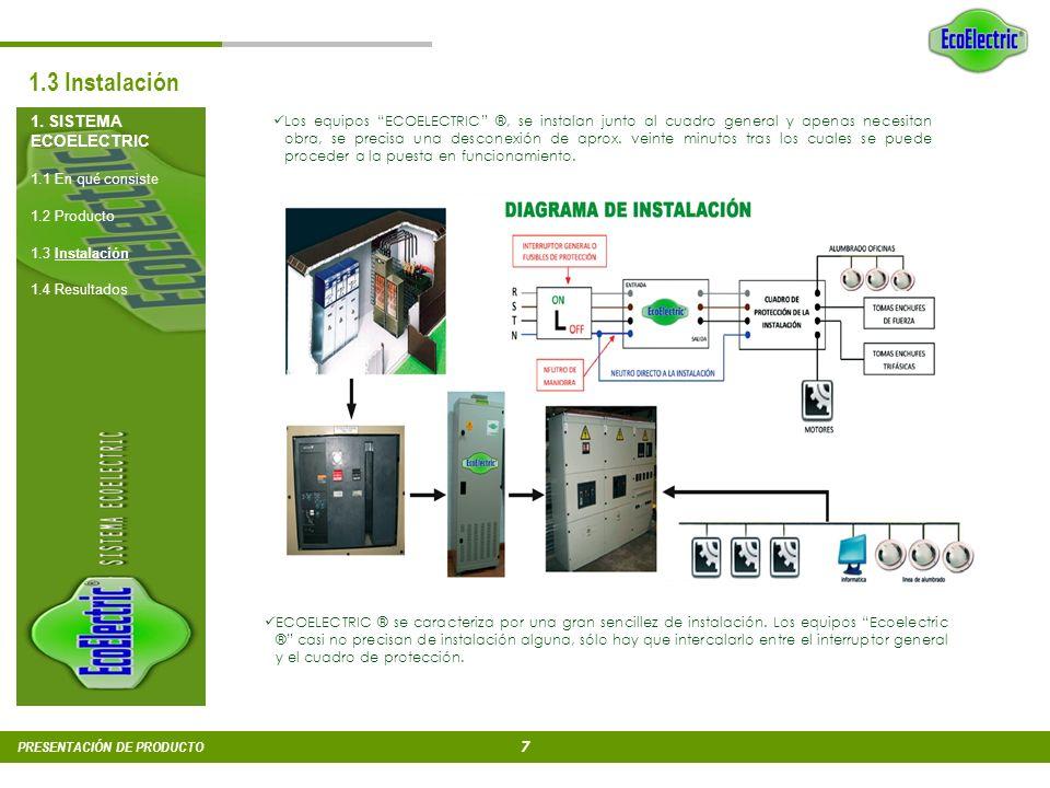 6 PRESENTACIÓN DE PRODUCTO 1. SISTEMA ECOELECTRIC 1.1 En qué consiste 1.2 Producto 1.3 Instalación 1.4 Resultados 1.2 Producto Control de tensión, fre