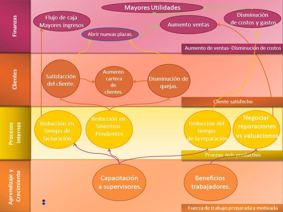 ADMINISTRACIÓN DE LA CALIDAD TOTAL PLANEACIÓN ESTRATÉGICA HERRAMIENTAS Y TÉCNICAS CuantitativasNo Cuantitativas Control estadístico del proceso Muestr