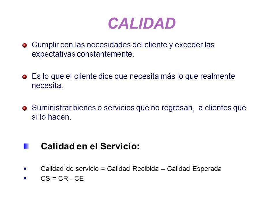 CALIDAD Es simplemente... Cumplir con los requisitos del cliente