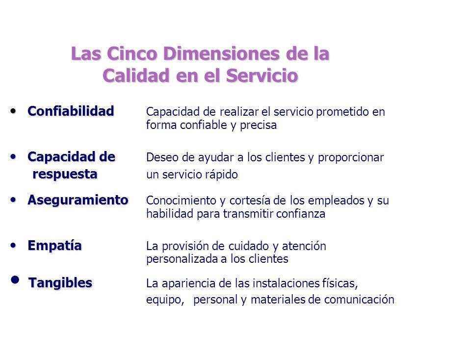 Calidad del Servicio Calidad del Producto Precio Factores Situacionales Satisfacción del Cliente Factores Personales Percepciones, calidad en el servi