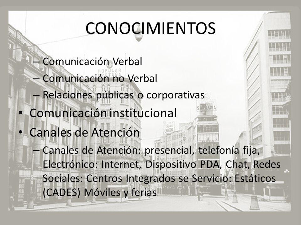 CONOCIMIENTOS – Comunicación Verbal – Comunicación no Verbal – Relaciones públicas o corporativas Comunicación institucional Canales de Atención – Can