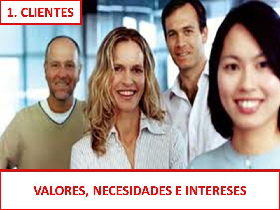 VALORES, NECESIDADES E INTERESES 1. CLIENTES