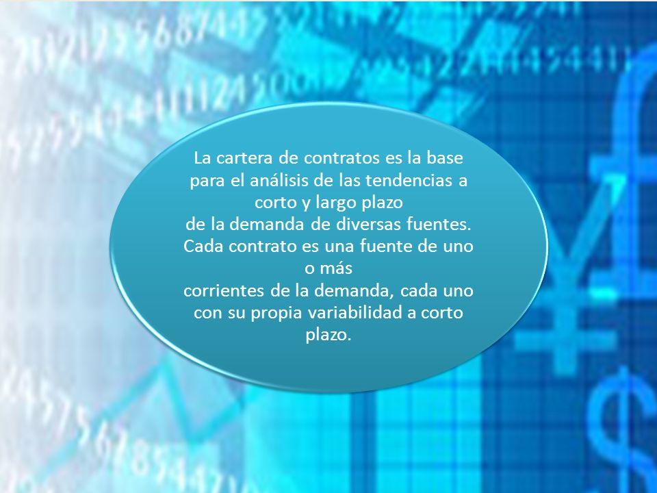 La cartera de contratos es la base para el análisis de las tendencias a corto y largo plazo de la demanda de diversas fuentes.