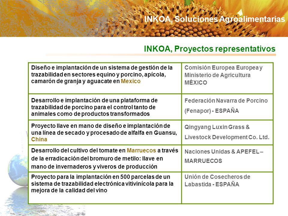 INKOA, Proyectos representativos Diseño e implantación de un sistema de gestión de la trazabilidad en sectores equino y porcino, apícola, camarón de g