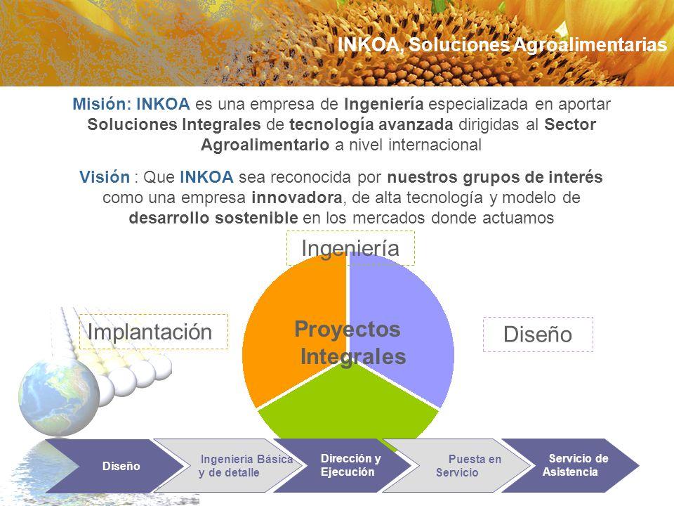 INKOA, Soluciones Agroalimentarias Misión: INKOA es una empresa de Ingeniería especializada en aportar Soluciones Integrales de tecnología avanzada di