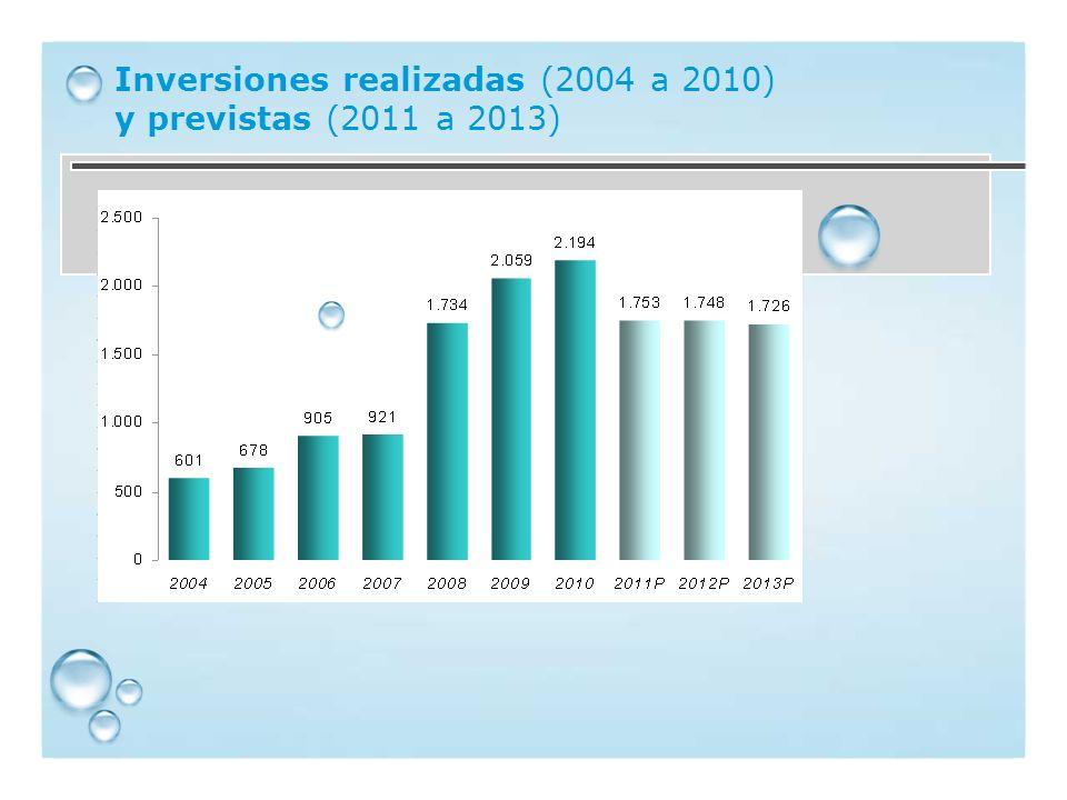 Inversiones realizadas (2004 a 2010) y previstas (2011 a 2013)