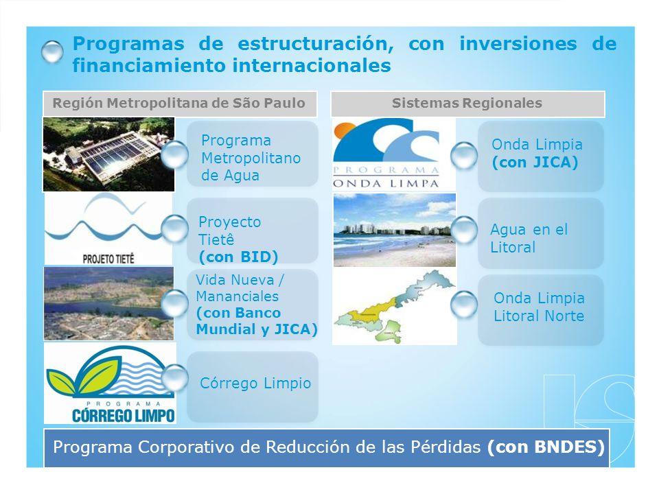 Programas de estructuración, con inversiones de financiamiento internacionales Programa Metropolitano de Agua Región Metropolitana de São Paulo Proyec