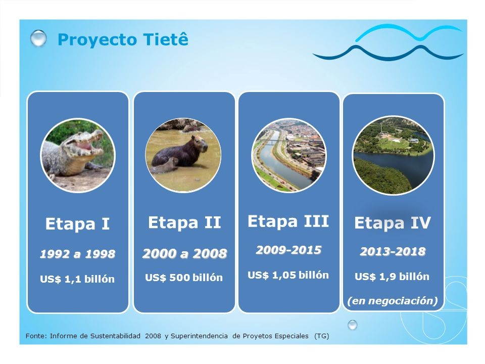 Proyecto Tietê Etapa I 1992 a 1998 US$ 1,1 billón Etapa II 2000 a 2008 US$ 500 billón Etapa III2009-2015 US$ 1,05 billón Fonte: Informe de Sustentabil