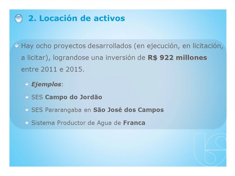 R$ 922 millones Hay ocho proyectos desarrollados (en ejecución, en licitación, a licitar), lograndose una inversión de R$ 922 millones entre 2011 e 20