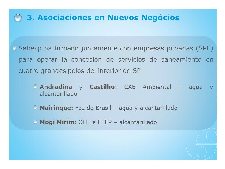 Sabesp ha firmado juntamente con empresas privadas (SPE) para operar la concesión de servicios de saneamiento en cuatro grandes polos del interior de SP AndradinaCastilho Andradina y Castilho: CAB Ambiental – agua y alcantarillado Mairinque Mairinque: Foz do Brasil – agua y alcantarillado Mogi Mirim: Mogi Mirim: OHL e ETEP – alcantarillado 3.
