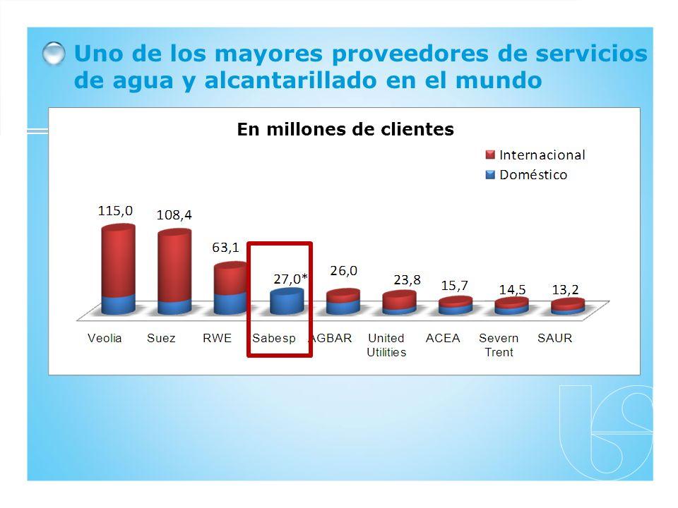 Uno de los mayores proveedores de servicios de agua y alcantarillado en el mundo En millones de clientes