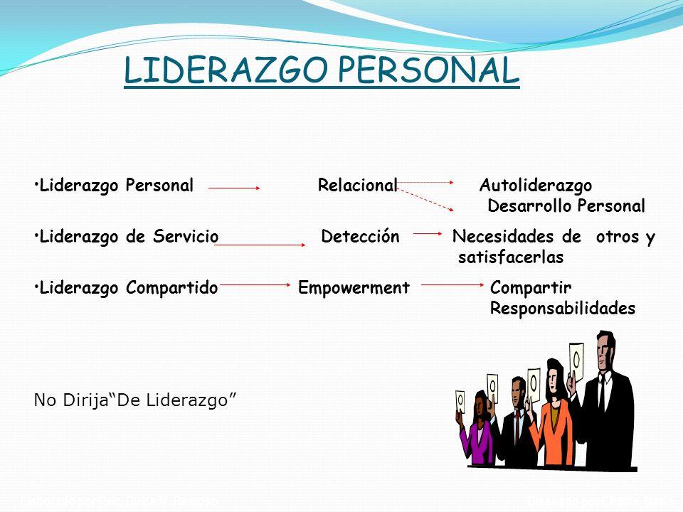 LIDERAZGO PERSONAL Liderazgo Personal Relacional Autoliderazgo Desarrollo Personal Liderazgo de Servicio Detección Necesidades de otros y satisfacerlas Liderazgo Compartido Empowerment Compartir Responsabilidades No DirijaDe Liderazgo Elaborado por Psic.