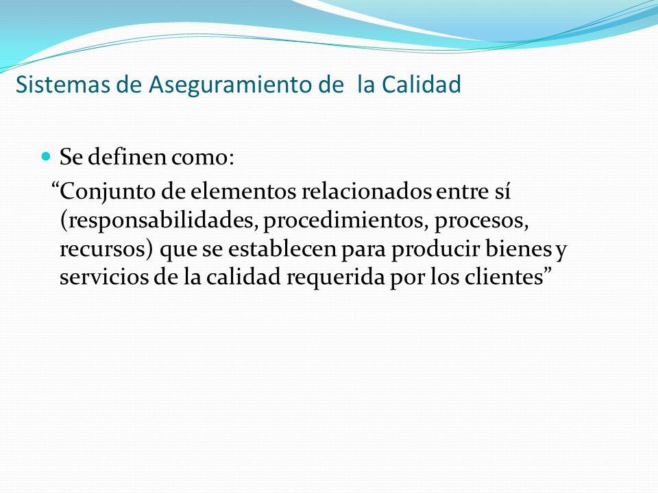 Sistemas de Aseguramiento de la Calidad Se definen como: Conjunto de elementos relacionados entre sí (responsabilidades, procedimientos, procesos, recursos) que se establecen para producir bienes y servicios de la calidad requerida por los clientes