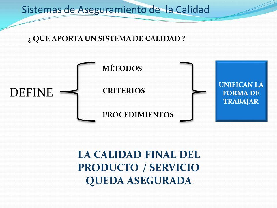 Sistemas de Aseguramiento de la Calidad ¿ QUE APORTA UN SISTEMA DE CALIDAD .