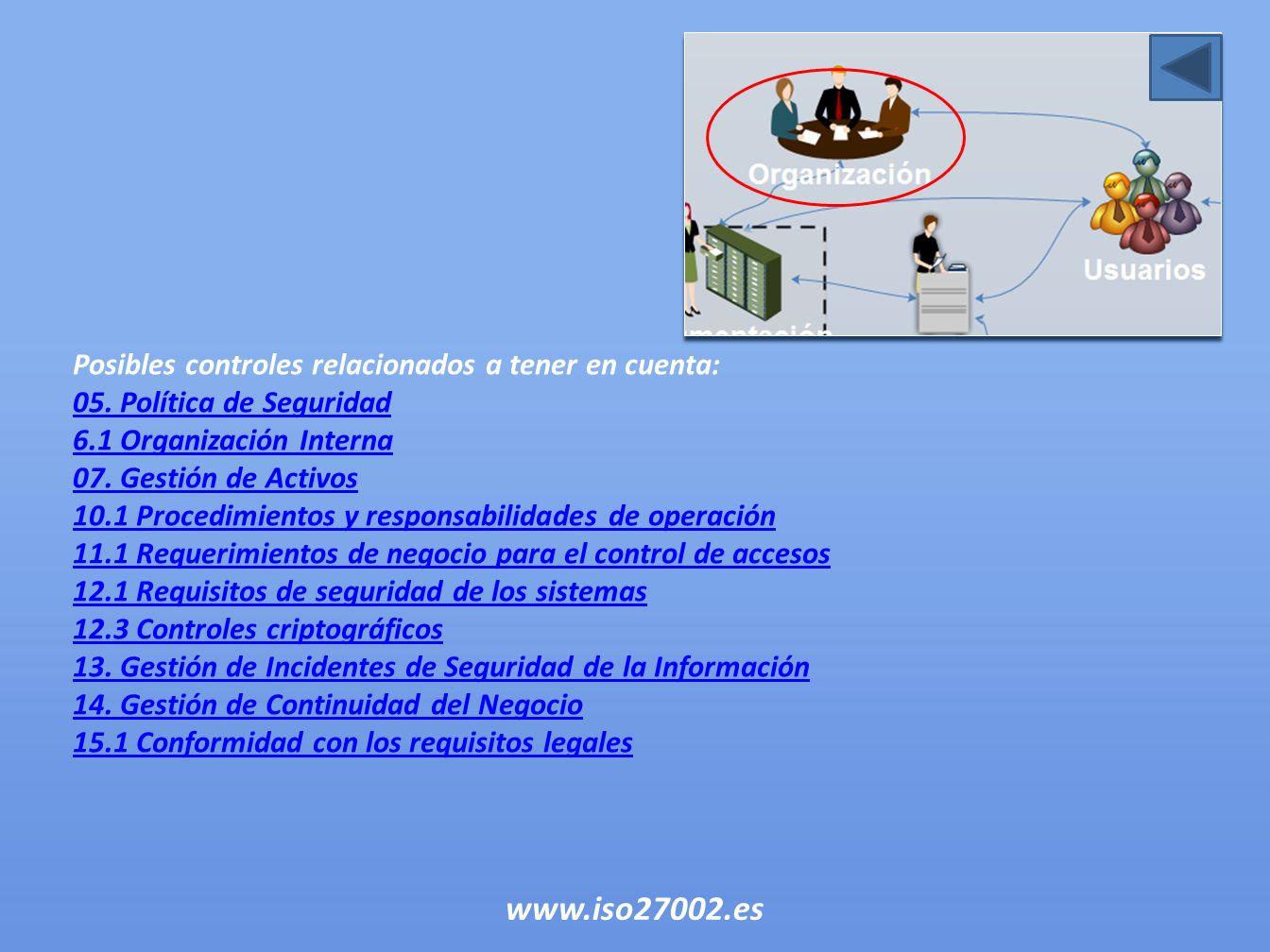 Posibles controles relacionados a tener en cuenta: 05. Política de Seguridad 6.1 Organización Interna 07. Gestión de Activos 10.1 Procedimientos y res