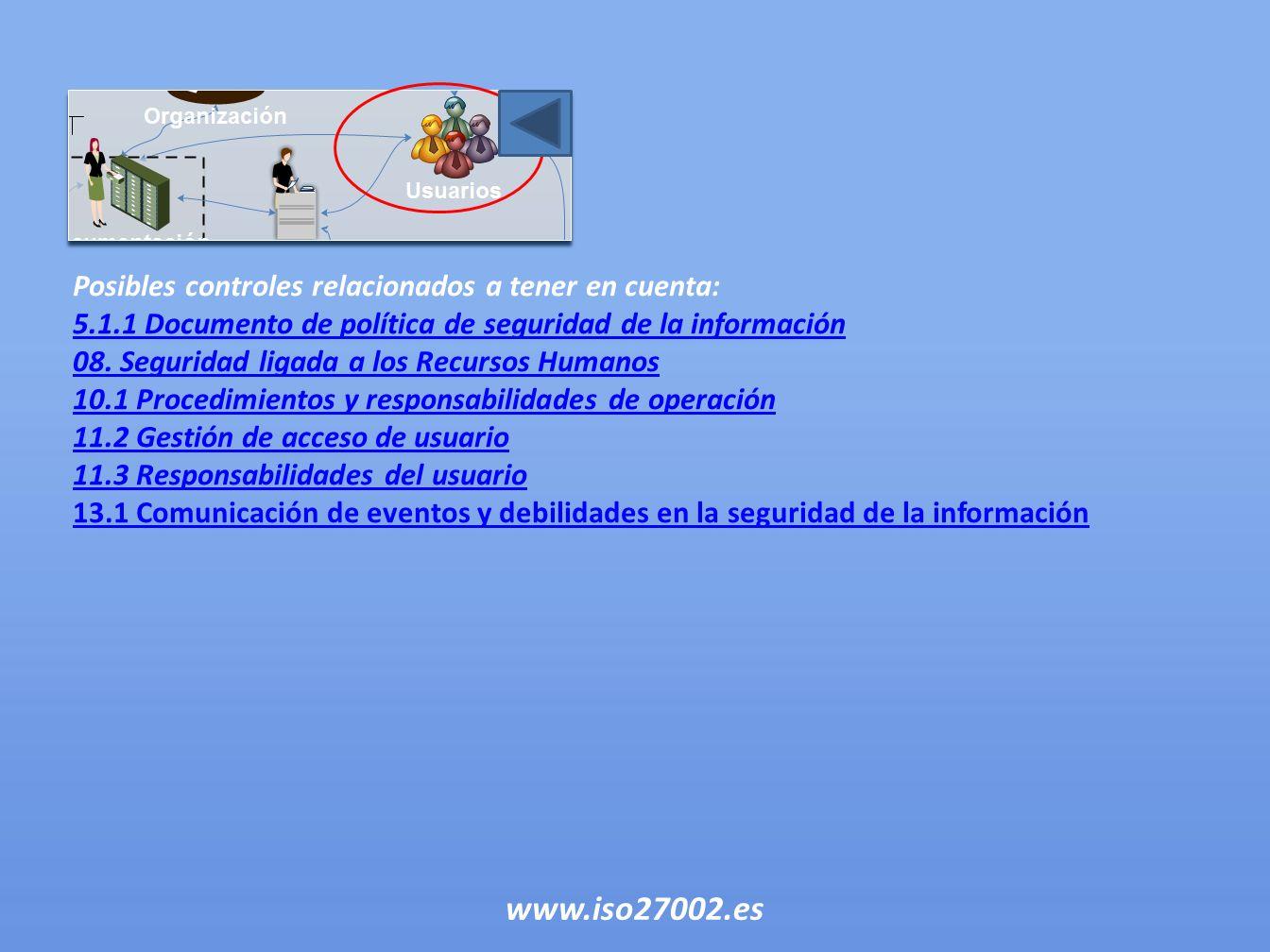 Posibles controles relacionados a tener en cuenta: 5.1.1 Documento de política de seguridad de la información 08. Seguridad ligada a los Recursos Huma