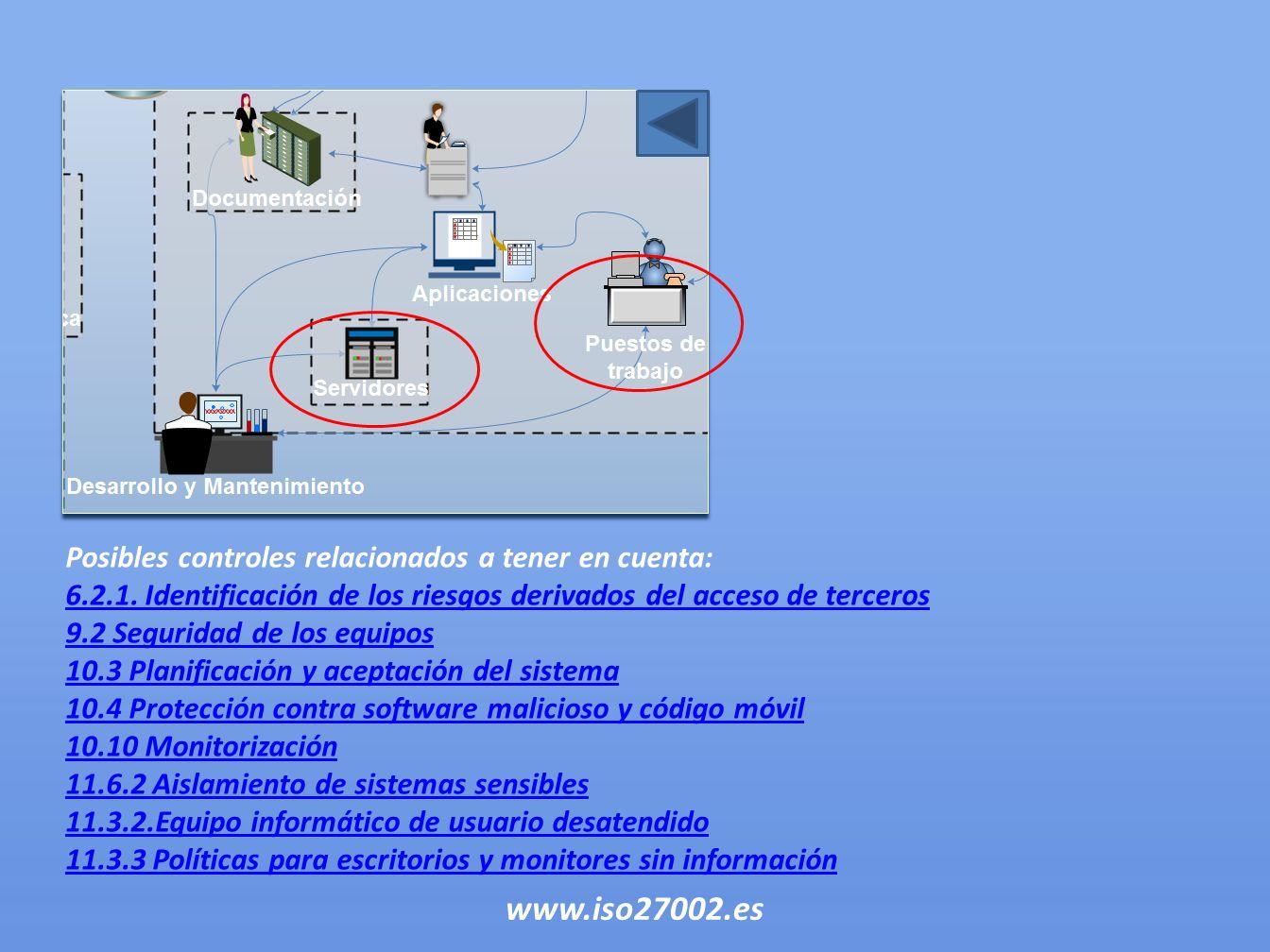 Posibles controles relacionados a tener en cuenta: 6.2.1. Identificación de los riesgos derivados del acceso de terceros 9.2 Seguridad de los equipos