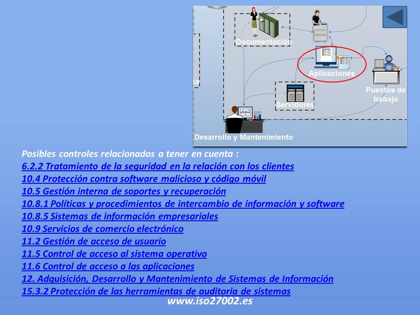 Posibles controles relacionados a tener en cuenta : 6.2.2 Tratamiento de la seguridad en la relación con los clientes 10.4 Protección contra software