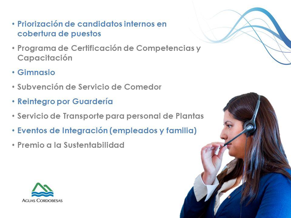 Priorización de candidatos internos en cobertura de puestos Programa de Certificación de Competencias y Capacitación Gimnasio Subvención de Servicio d