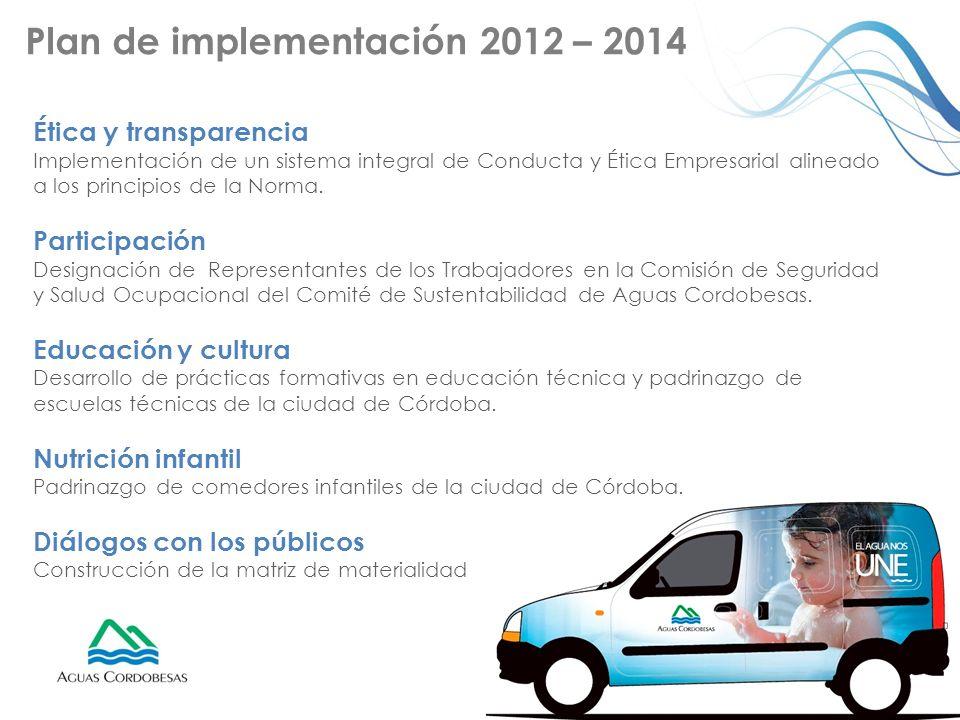 Plan de implementación 2012 – 2014 Ética y transparencia Implementación de un sistema integral de Conducta y Ética Empresarial alineado a los principi