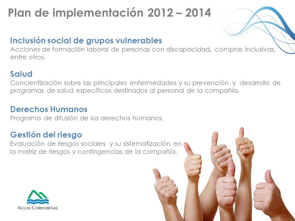 Plan de implementación 2012 – 2014 Inclusión social de grupos vulnerables Acciones de formación laboral de personas con discapacidad, compras inclusiv