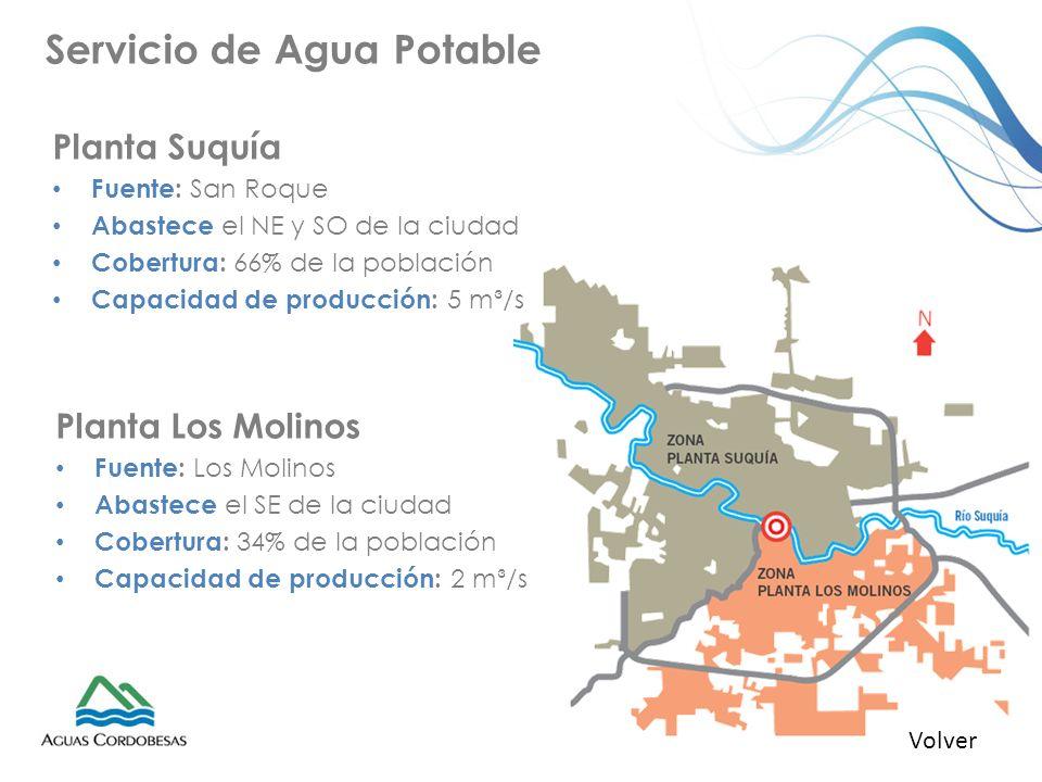 Planta Suquía Fuente: San Roque Abastece el NE y SO de la ciudad Cobertura: 66% de la población Capacidad de producción: 5 m³/s Servicio de Agua Potab