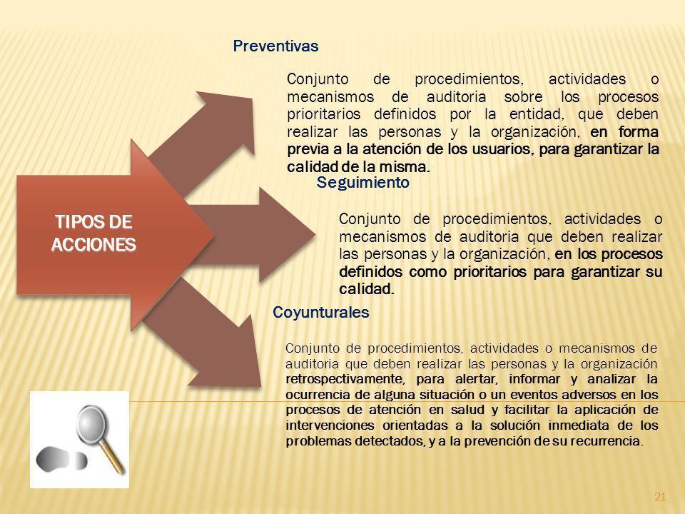 Seguimiento Preventivas Conjunto de procedimientos, actividades o mecanismos de auditoria sobre los procesos prioritarios definidos por la entidad, qu