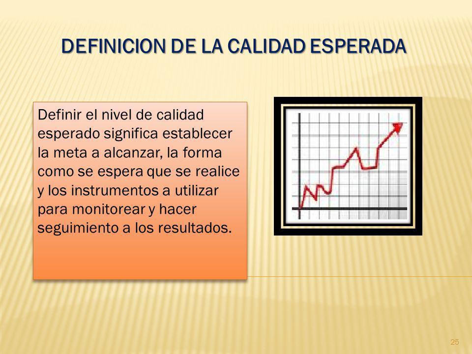 DEFINICION DE LA CALIDAD ESPERADA Definir el nivel de calidad esperado significa establecer la meta a alcanzar, la forma como se espera que se realice