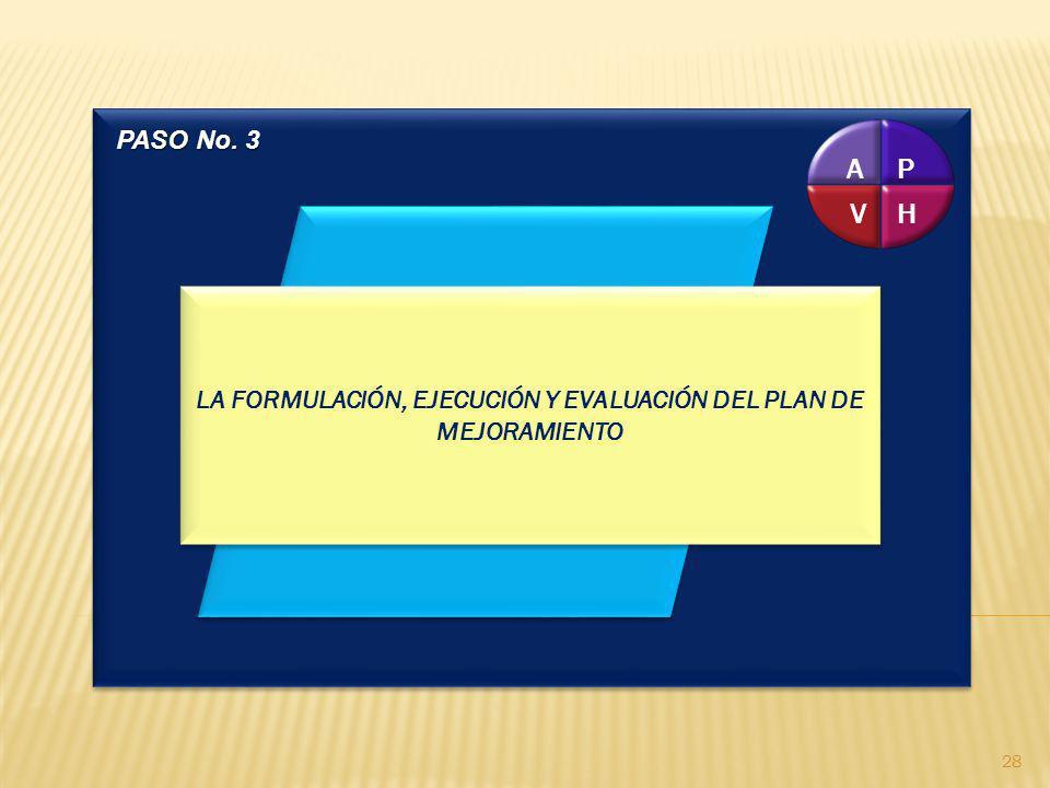 P H V A LA FORMULACIÓN, EJECUCIÓN Y EVALUACIÓN DEL PLAN DE MEJORAMIENTO PASO No. 3 28
