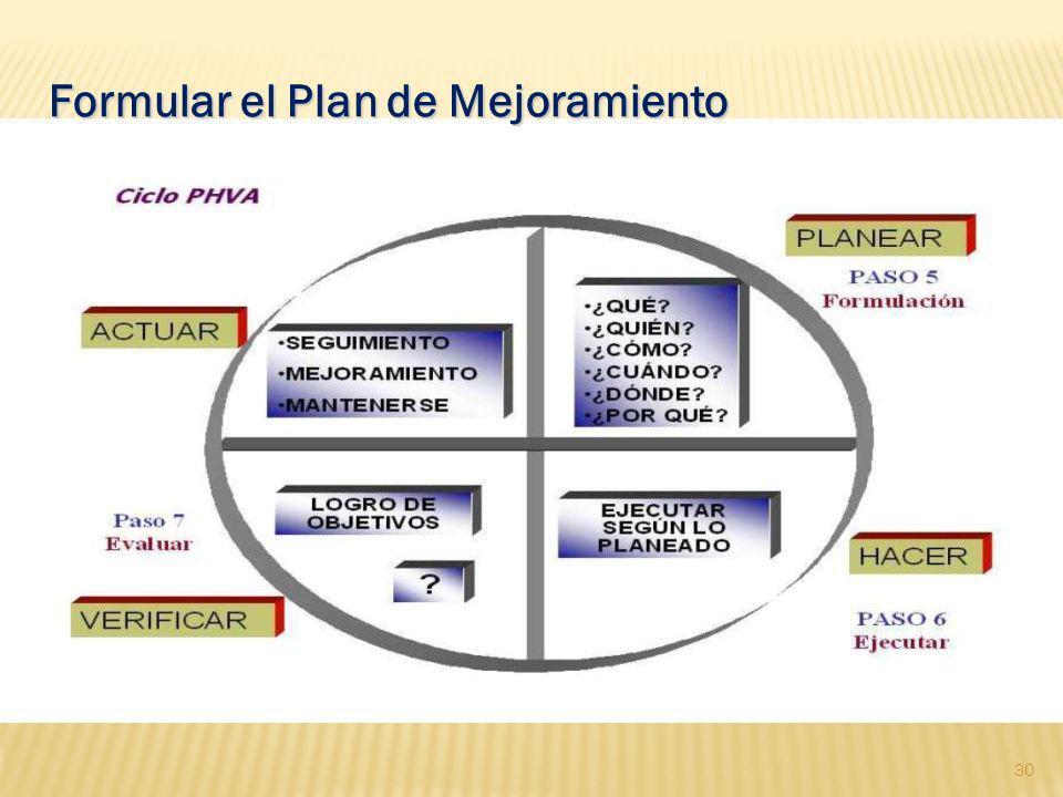 Formular el Plan de Mejoramiento 30