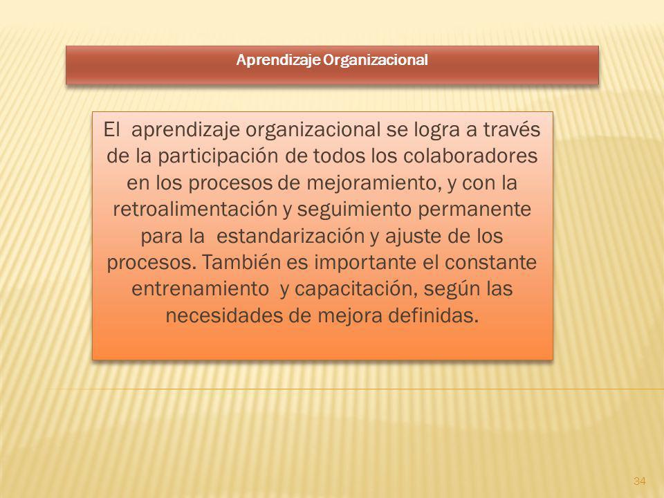 El aprendizaje organizacional se logra a través de la participación de todos los colaboradores en los procesos de mejoramiento, y con la retroalimenta