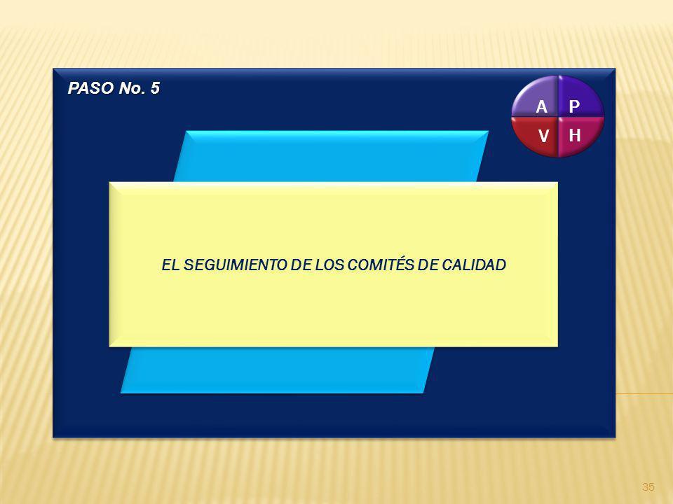 P H V A EL SEGUIMIENTO DE LOS COMITÉS DE CALIDAD PASO No. 5 35