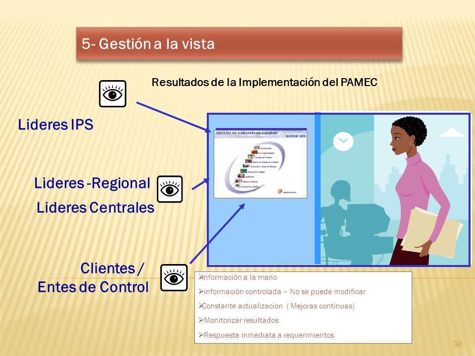 Gestión a la Vista Lideres IPS Lideres -Regional Lideres Centrales Información a la mano información controlada – No se puede modificar Constante actu