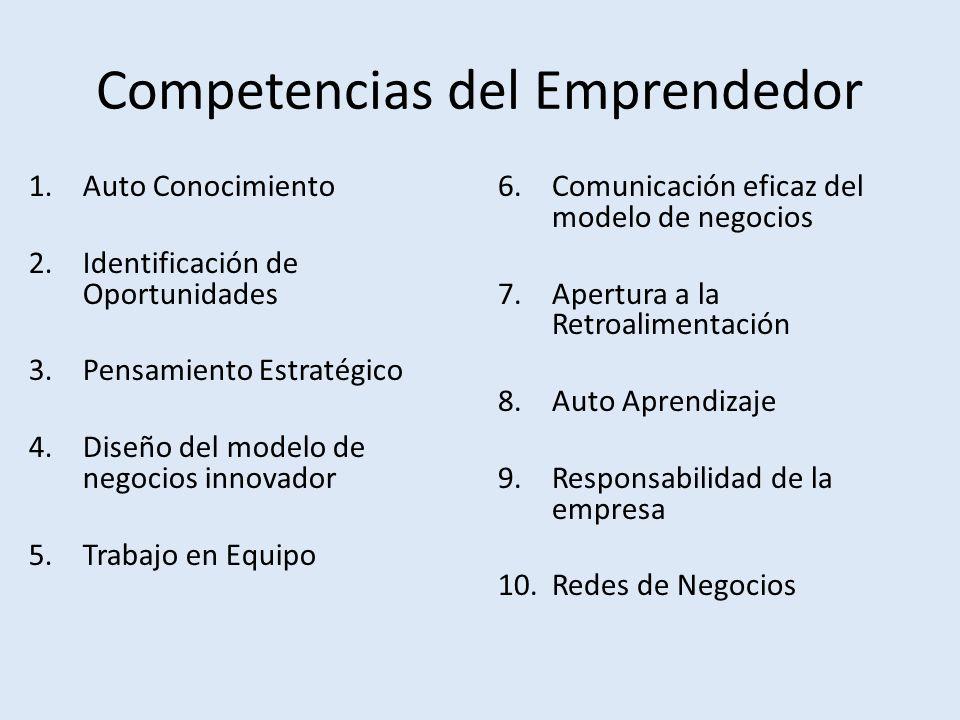 Competencias del Emprendedor 1.Auto Conocimiento 2.Identificación de Oportunidades 3.Pensamiento Estratégico 4.Diseño del modelo de negocios innovador 5.Trabajo en Equipo 6.Comunicación eficaz del modelo de negocios 7.Apertura a la Retroalimentación 8.Auto Aprendizaje 9.Responsabilidad de la empresa 10.Redes de Negocios
