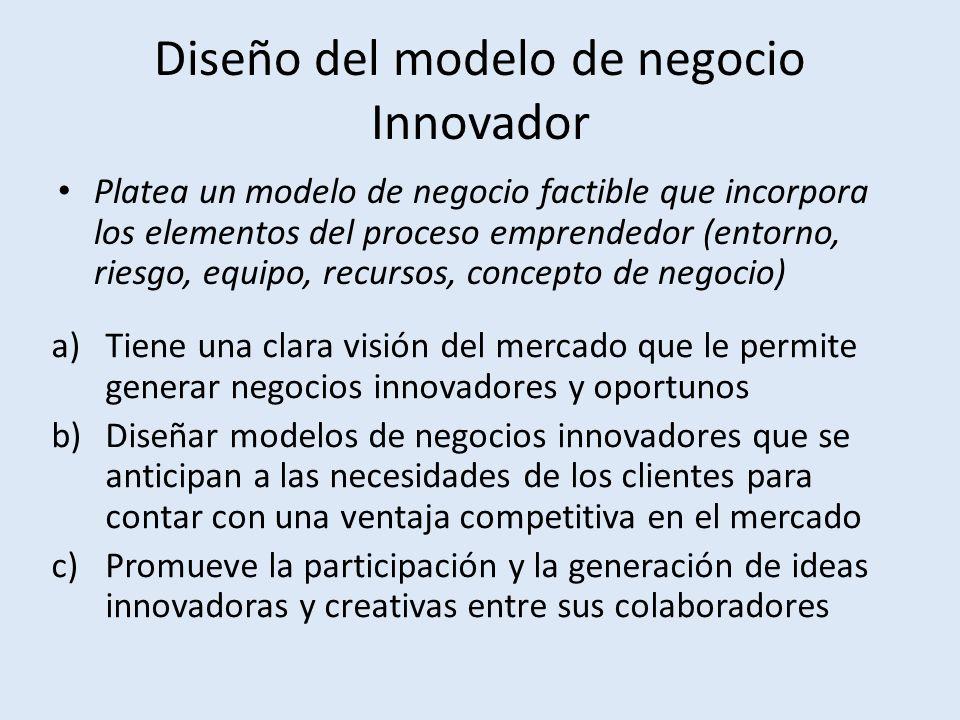 Diseño del modelo de negocio Innovador Platea un modelo de negocio factible que incorpora los elementos del proceso emprendedor (entorno, riesgo, equipo, recursos, concepto de negocio) a)Tiene una clara visión del mercado que le permite generar negocios innovadores y oportunos b)Diseñar modelos de negocios innovadores que se anticipan a las necesidades de los clientes para contar con una ventaja competitiva en el mercado c)Promueve la participación y la generación de ideas innovadoras y creativas entre sus colaboradores