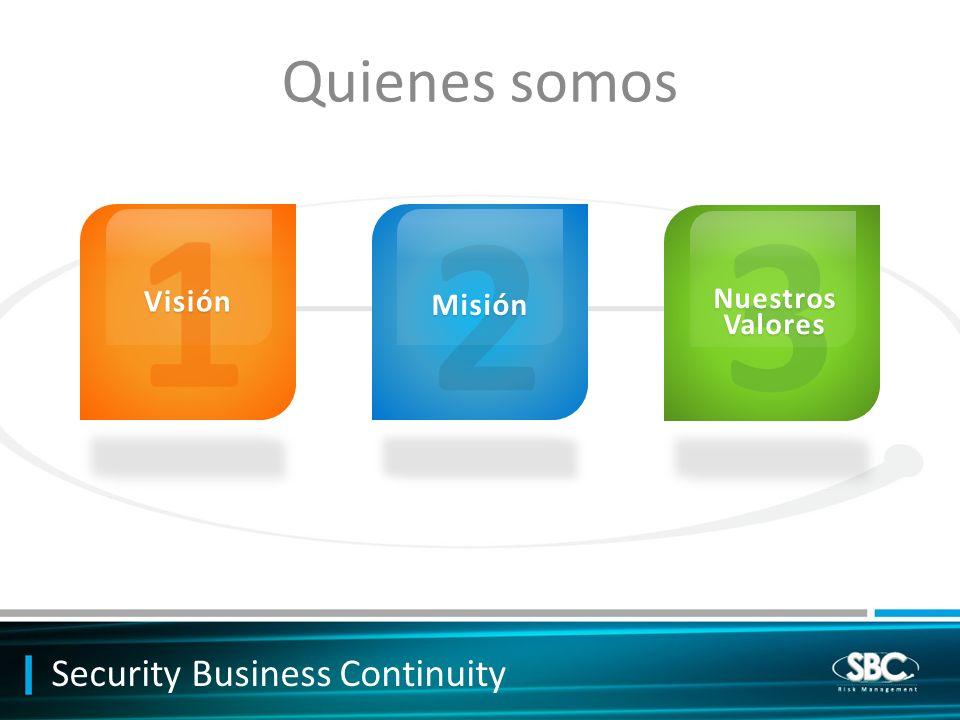 Security Business Continuity Quienes somos 1Visión 3 Nuestros Valores 2 Misión