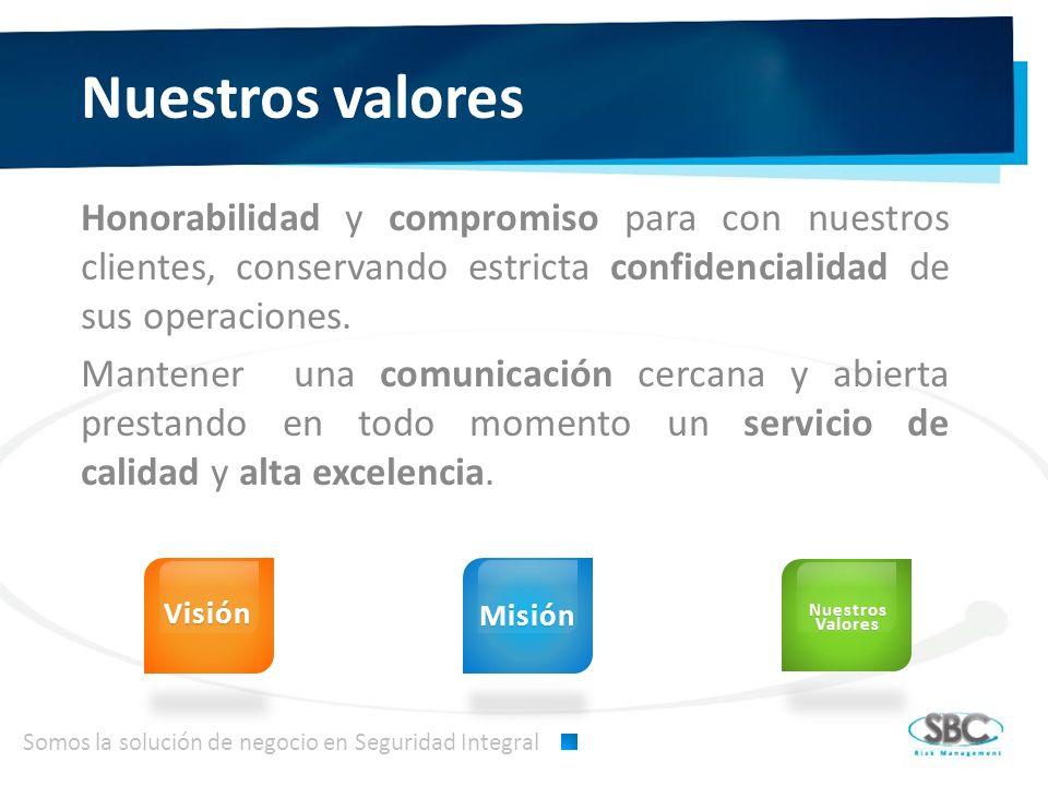 Nuestros valores Honorabilidad y compromiso para con nuestros clientes, conservando estricta confidencialidad de sus operaciones. Mantener una comunic