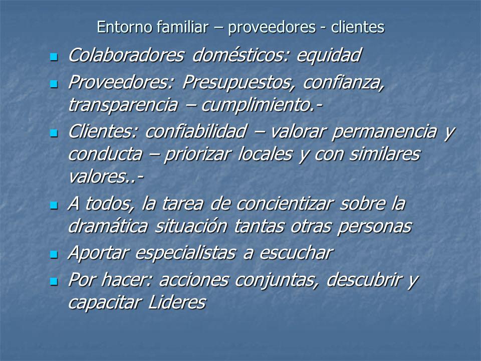 Entorno familiar – proveedores - clientes Colaboradores domésticos: equidad Colaboradores domésticos: equidad Proveedores: Presupuestos, confianza, transparencia – cumplimiento.- Proveedores: Presupuestos, confianza, transparencia – cumplimiento.- Clientes: confiabilidad – valorar permanencia y conducta – priorizar locales y con similares valores..- Clientes: confiabilidad – valorar permanencia y conducta – priorizar locales y con similares valores..- A todos, la tarea de concientizar sobre la dramática situación tantas otras personas A todos, la tarea de concientizar sobre la dramática situación tantas otras personas Aportar especialistas a escuchar Aportar especialistas a escuchar Por hacer: acciones conjuntas, descubrir y capacitar Lideres Por hacer: acciones conjuntas, descubrir y capacitar Lideres