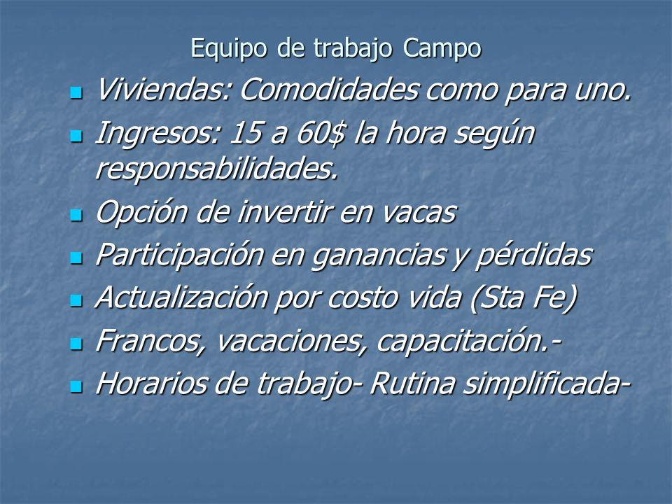 Equipo de trabajo Campo Viviendas: Comodidades como para uno.