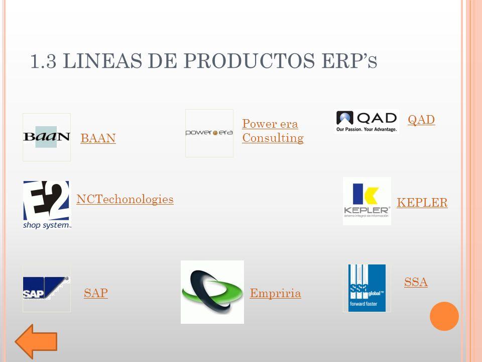 1.3 LINEAS DE PRODUCTOS ERP S BAAN NCTechonologies SAP Power era Consulting Empriria QAD KEPLER SSA