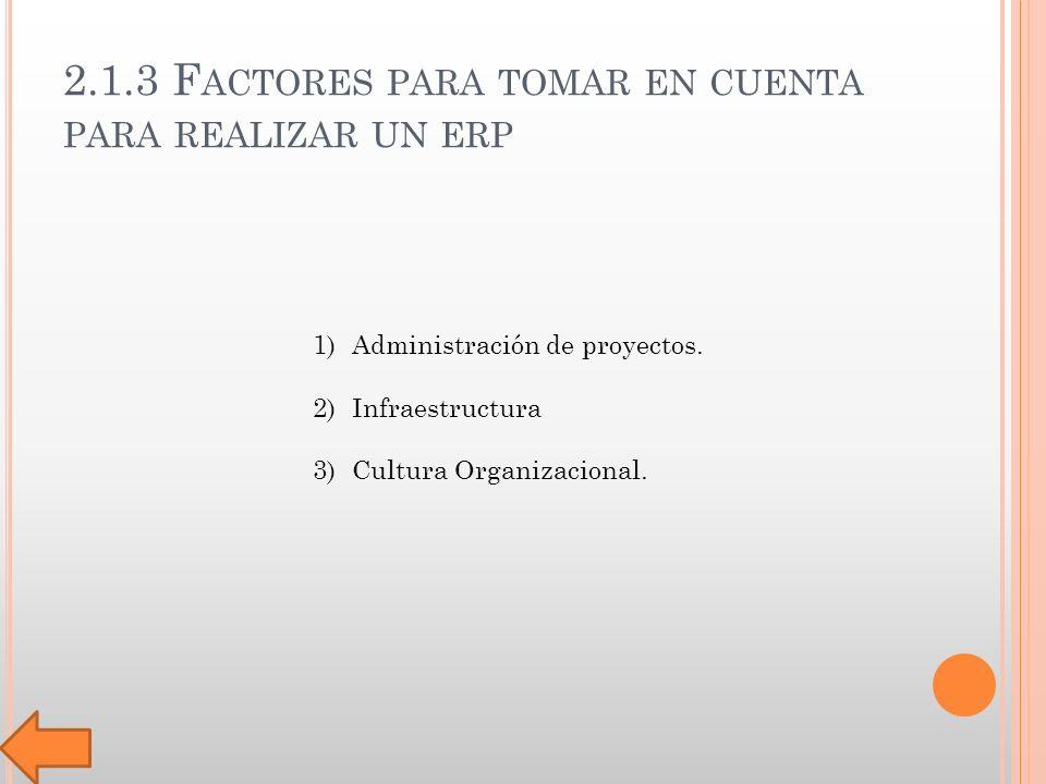 2.1.3 F ACTORES PARA TOMAR EN CUENTA PARA REALIZAR UN ERP 1)Administración de proyectos.