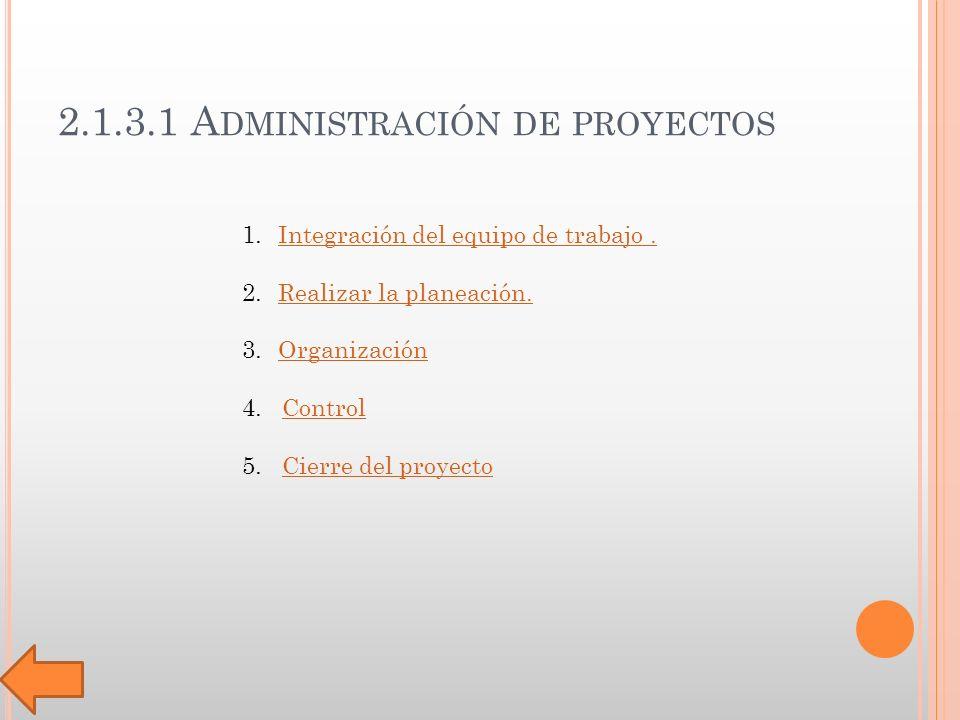 2.1.3.1 A DMINISTRACIÓN DE PROYECTOS 1.Integración del equipo de trabajo.Integración del equipo de trabajo.