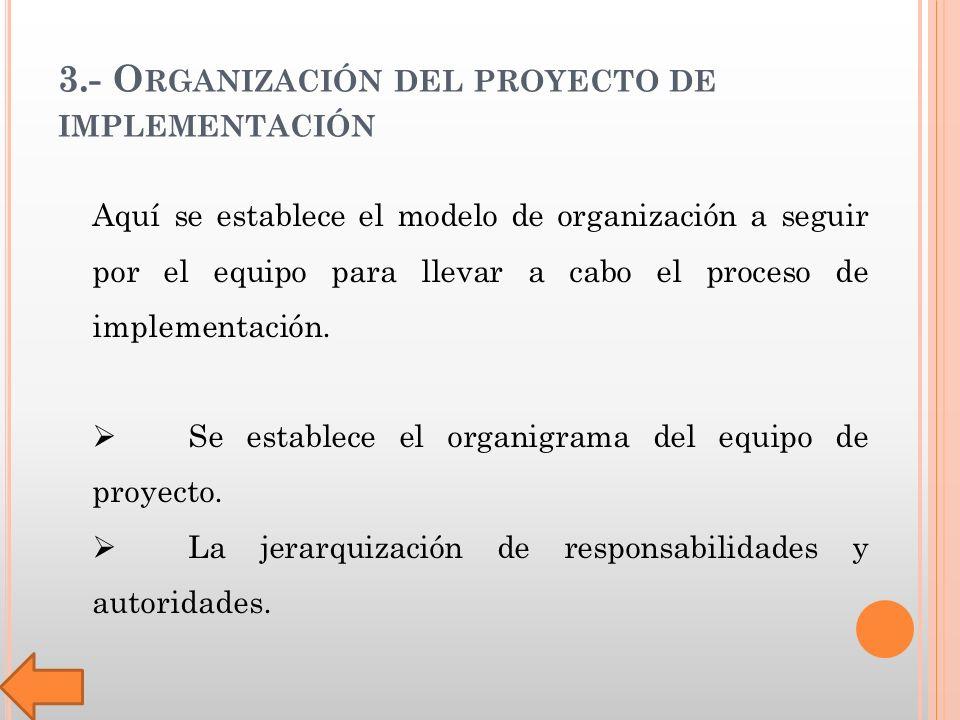 3.- O RGANIZACIÓN DEL PROYECTO DE IMPLEMENTACIÓN Aquí se establece el modelo de organización a seguir por el equipo para llevar a cabo el proceso de implementación.