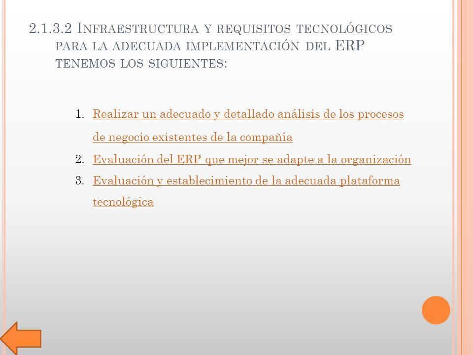 2.1.3.2 I NFRAESTRUCTURA Y REQUISITOS TECNOLÓGICOS PARA LA ADECUADA IMPLEMENTACIÓN DEL ERP TENEMOS LOS SIGUIENTES : 1.Realizar un adecuado y detallado análisis de los procesos de negocio existentes de la compañíaRealizar un adecuado y detallado análisis de los procesos de negocio existentes de la compañía 2.Evaluación del ERP que mejor se adapte a la organizaciónEvaluación del ERP que mejor se adapte a la organización 3.Evaluación y establecimiento de la adecuada plataforma tecnológicaEvaluación y establecimiento de la adecuada plataforma tecnológica