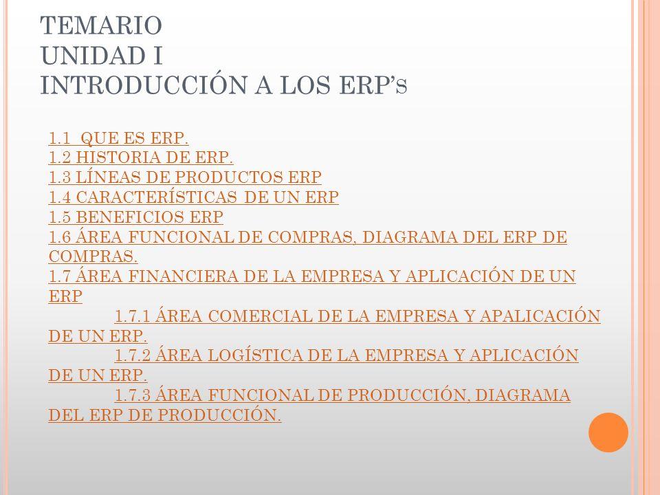 TEMARIO UNIDAD I INTRODUCCIÓN A LOS ERP S 1.1 QUE ES ERP.